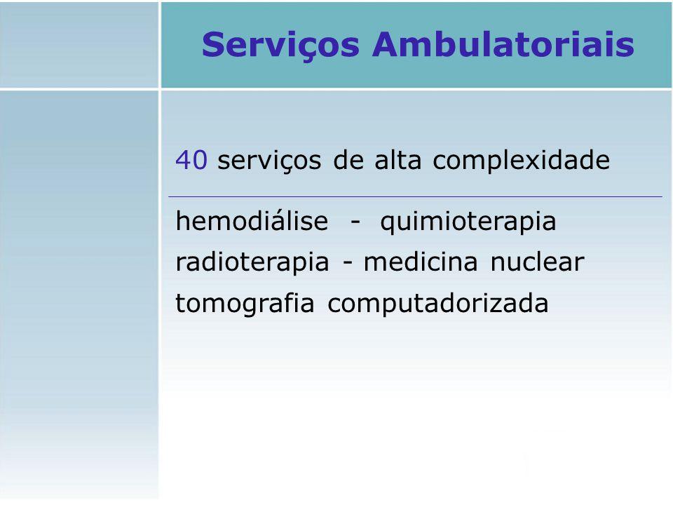 40 serviços de alta complexidade hemodiálise - quimioterapia radioterapia - medicina nuclear tomografia computadorizada Serviços Ambulatoriais