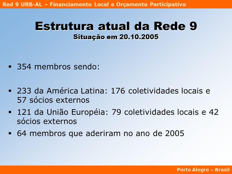 Red 9 URB-AL – Financiamento Local e Orçamento Participativo Porto Alegre – Brasil Estrutura atual da Rede 9 Situação em 20.10.2005  354 membros sendo:  233 da América Latina: 176 coletividades locais e 57 sócios externos  121 da União Européia: 79 coletividades locais e 42 sócios externos  64 membros que aderiram no ano de 2005