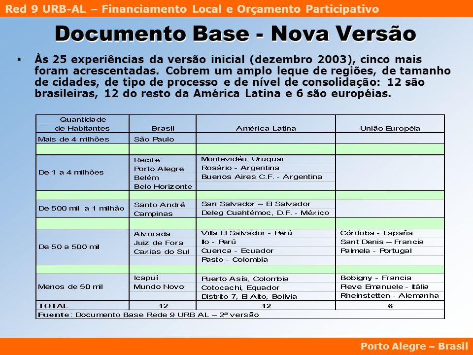 Red 9 URB-AL – Financiamento Local e Orçamento Participativo Porto Alegre – Brasil Documento Base - Nova Versão  Às 25 experiências da versão inicial (dezembro 2003), cinco mais foram acrescentadas.