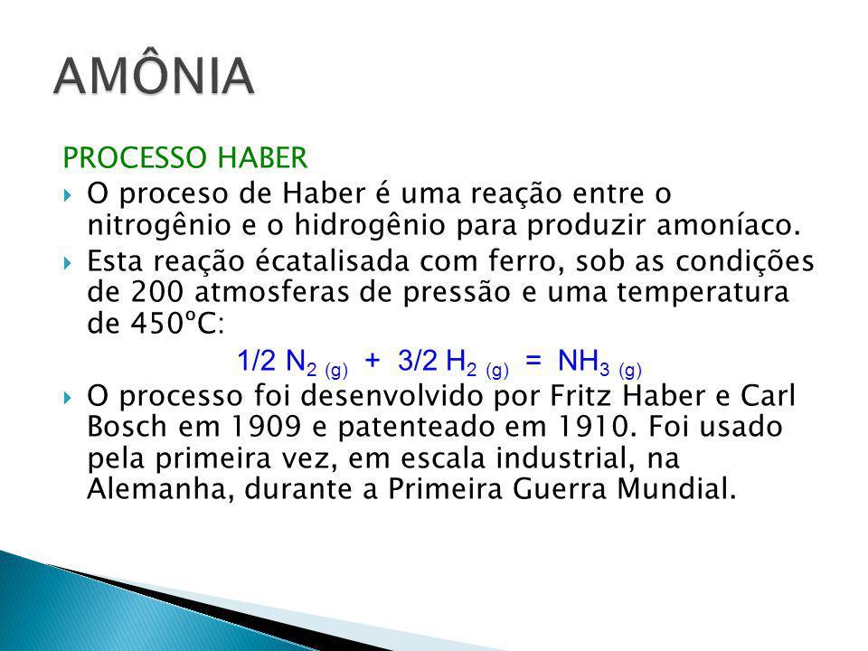 PROCESSO HABER  O proceso de Haber é uma reação entre o nitrogênio e o hidrogênio para produzir amoníaco.  Esta reação écatalisada com ferro, sob as
