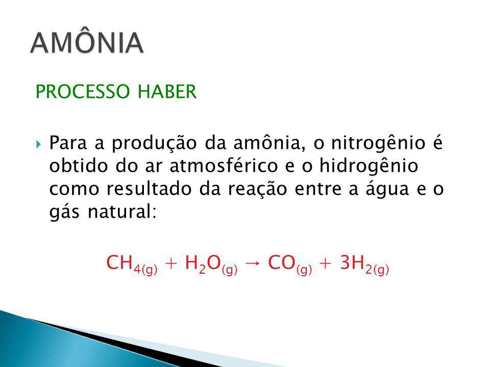 PROCESSO HABER  Para a produção da amônia, o nitrogênio é obtido do ar atmosférico e o hidrogênio como resultado da reação entre a água e o gás natur