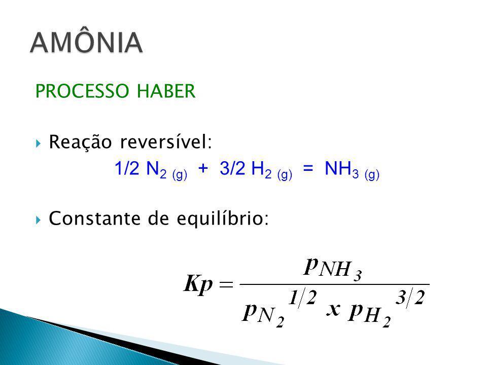 PROCESSO HABER  Reação reversível: 1/2 N 2 (g) + 3/2 H 2 (g) = NH 3 (g)  Constante de equilíbrio: