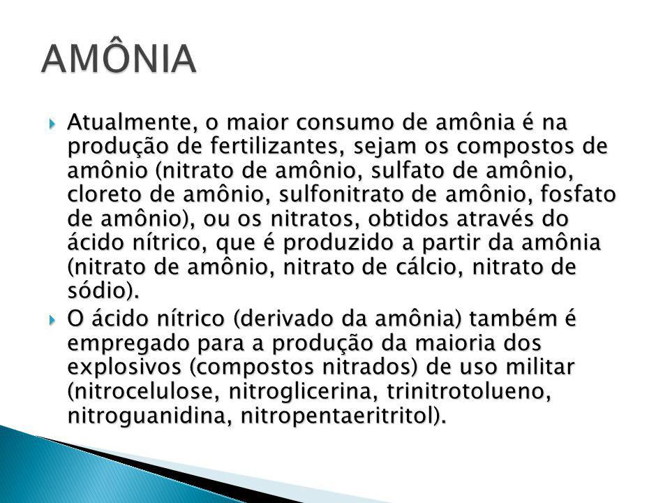  A amônia é utilizada direta ou indiretamente na produção de diversos produtos da indústria química: barrilha, ácido nítrico, nailon, plásticos, vernizes, corantes, borracha e outros.
