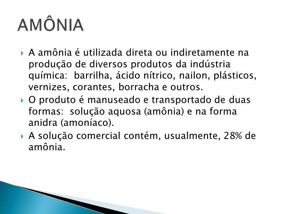  A amônia é utilizada direta ou indiretamente na produção de diversos produtos da indústria química: barrilha, ácido nítrico, nailon, plásticos, vern