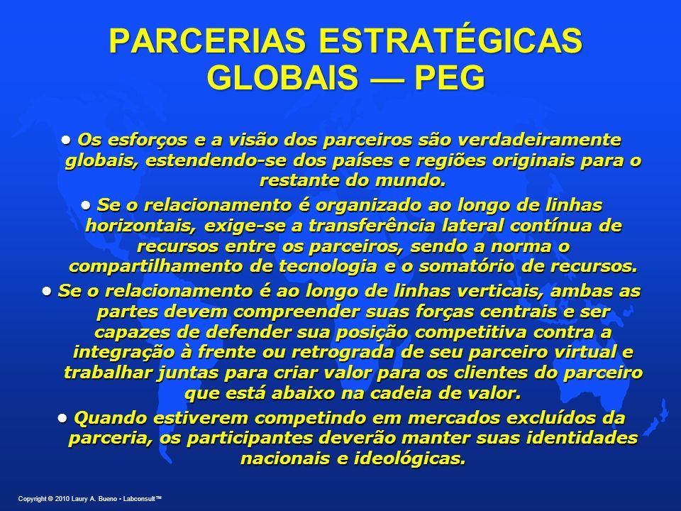 PARCERIAS ESTRATÉGICAS GLOBAIS — PEG Copyright © 2010 Laury A. Bueno Labconsult™ Os esforços e a visão dos parceiros são verdadeiramente globais, este