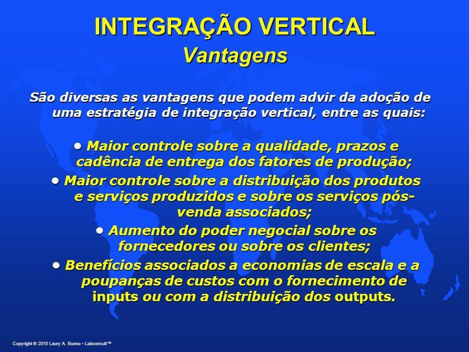 INTEGRAÇÃO VERTICAL Vantagens São diversas as vantagens que podem advir da adoção de uma estratégia de integração vertical, entre as quais: Copyright
