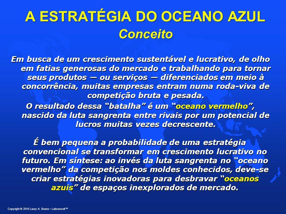 A ESTRATÉGIA DO OCEANO AZUL Conceito Em busca de um crescimento sustentável e lucrativo, de olho em fatias generosas do mercado e trabalhando para tor