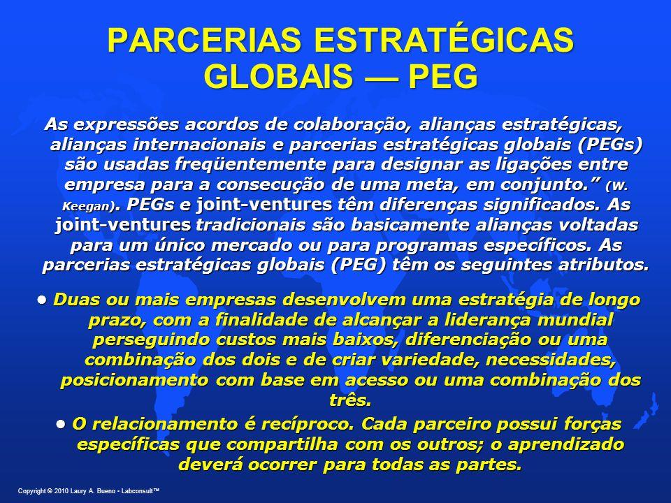PARCERIAS ESTRATÉGICAS GLOBAIS — PEG As expressões acordos de colaboração, alianças estratégicas, alianças internacionais e parcerias estratégicas globais (PEGs) são usadas freqüentemente para designar as ligações entre empresa para a consecução de uma meta, em conjunto. (W.