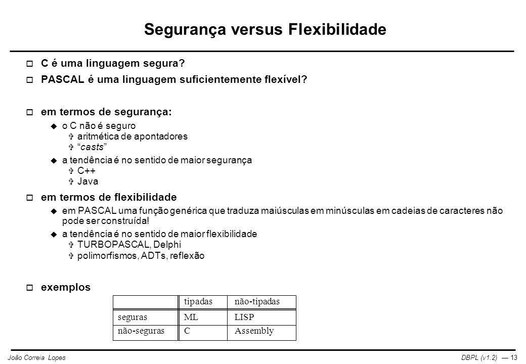 DBPL (v1.2) — 13João Correia Lopes Segurança versus Flexibilidade  C é uma linguagem segura.