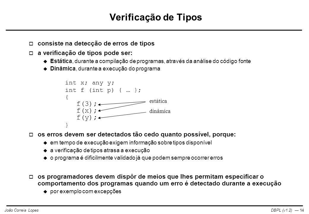DBPL (v1.2) — 14João Correia Lopes Verificação de Tipos  consiste na detecção de erros de tipos  a verificação de tipos pode ser:  Estática, durante a compilação de programas, através da análise do código fonte  Dinâmica, durante a execução do programa int x; any y; int f (int p) { … }; { f(3); f(x); f(y); }  os erros devem ser detectados tão cedo quanto possível, porque:  em tempo de execução exigem informação sobre tipos disponível  a verificação de tipos atrasa a execução  o programa é dificilmente validado já que podem sempre ocorrer erros  os programadores devem dispôr de meios que lhes permitam especificar o comportamento dos programas quando um erro é detectado durante a execução  por exemplo com excepções estática dinâmica