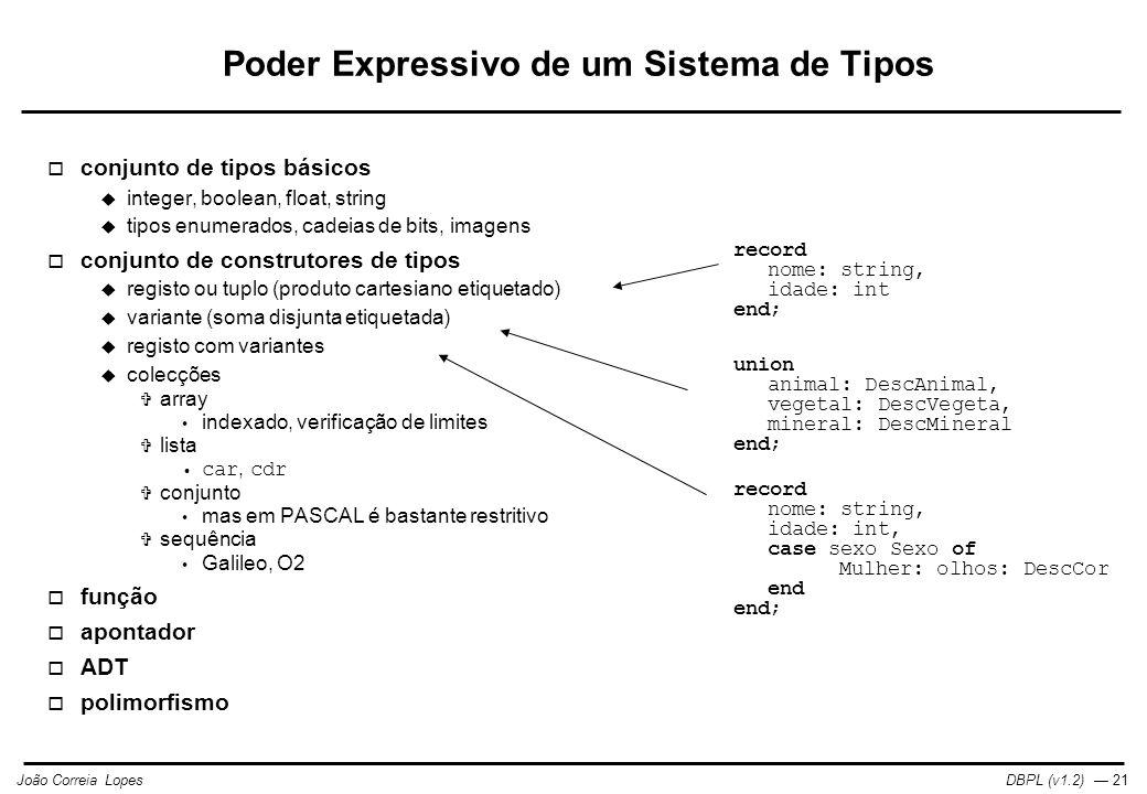 DBPL (v1.2) — 21João Correia Lopes Poder Expressivo de um Sistema de Tipos  conjunto de tipos básicos  integer, boolean, float, string  tipos enumerados, cadeias de bits, imagens  conjunto de construtores de tipos  registo ou tuplo (produto cartesiano etiquetado)  variante (soma disjunta etiquetada)  registo com variantes  colecções  array indexado, verificação de limites  lista car, cdr  conjunto mas em PASCAL é bastante restritivo  sequência Galileo, O2  função  apontador  ADT  polimorfismo record nome: string, idade: int end; union animal: DescAnimal, vegetal: DescVegeta, mineral: DescMineral end; record nome: string, idade: int, case sexo Sexo of Mulher: olhos: DescCor end end;