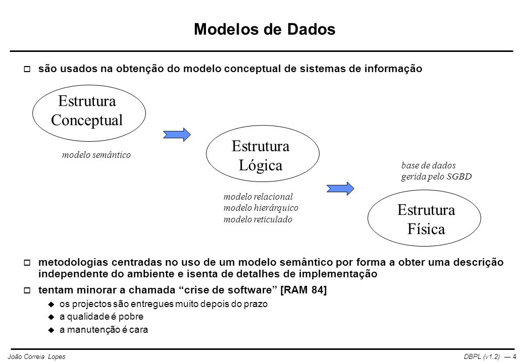 DBPL (v1.2) — 4João Correia Lopes  são usados na obtenção do modelo conceptual de sistemas de informação  metodologias centradas no uso de um modelo semântico por forma a obter uma descrição independente do ambiente e isenta de detalhes de implementação  tentam minorar a chamada crise de software [RAM 84]  os projectos são entregues muito depois do prazo  a qualidade é pobre  a manutenção é cara Estrutura Conceptual Estrutura Lógica Estrutura Física modelo semântico modelo relacional modelo hierárquico modelo reticulado base de dados gerida pelo SGBD Modelos de Dados