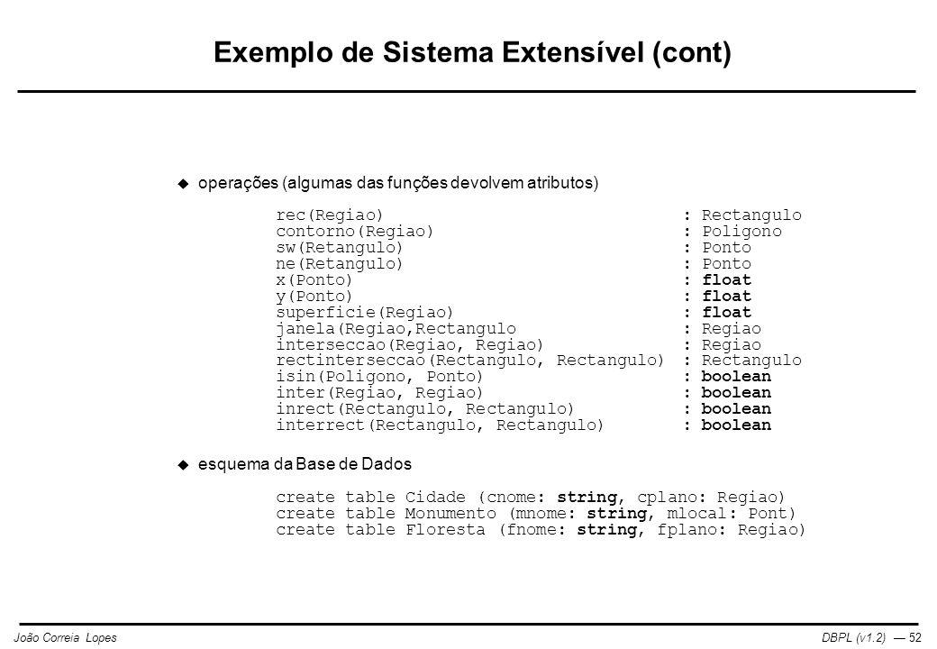 DBPL (v1.2) — 52João Correia Lopes Exemplo de Sistema Extensível (cont)  operações (algumas das funções devolvem atributos) rec(Regiao): Rectangulo contorno(Regiao): Poligono sw(Retangulo): Ponto ne(Retangulo): Ponto x(Ponto): float y(Ponto): float superficie(Regiao): float janela(Regiao,Rectangulo: Regiao interseccao(Regiao, Regiao): Regiao rectinterseccao(Rectangulo, Rectangulo): Rectangulo isin(Poligono, Ponto): boolean inter(Regiao, Regiao): boolean inrect(Rectangulo, Rectangulo): boolean interrect(Rectangulo, Rectangulo): boolean  esquema da Base de Dados create table Cidade (cnome: string, cplano: Regiao) create table Monumento (mnome: string, mlocal: Pont) create table Floresta (fnome: string, fplano: Regiao)