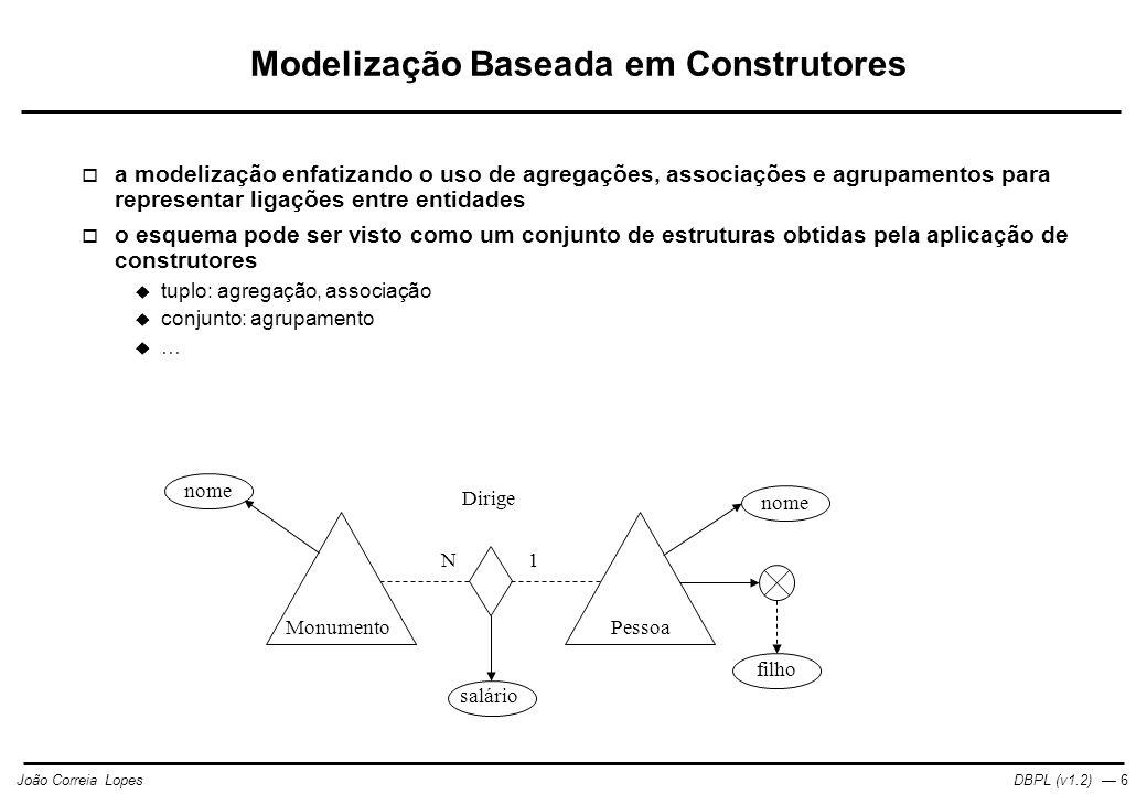 DBPL (v1.2) — 6João Correia Lopes Modelização Baseada em Construtores  a modelização enfatizando o uso de agregações, associações e agrupamentos para representar ligações entre entidades  o esquema pode ser visto como um conjunto de estruturas obtidas pela aplicação de construtores  tuplo: agregação, associação  conjunto: agrupamento  … MonumentoPessoa salário filho nome Dirige N1