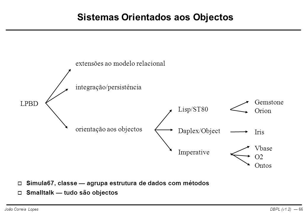 DBPL (v1.2) — 66João Correia Lopes Sistemas Orientados aos Objectos  Simula67, classe — agrupa estrutura de dados com métodos  Smalltalk — tudo são objectos Daplex/Object Imperative Gemstone Orion Iris Vbase O2 Ontos LPBD extensões ao modelo relacional integração/persistência orientação aos objectos Lisp/ST80