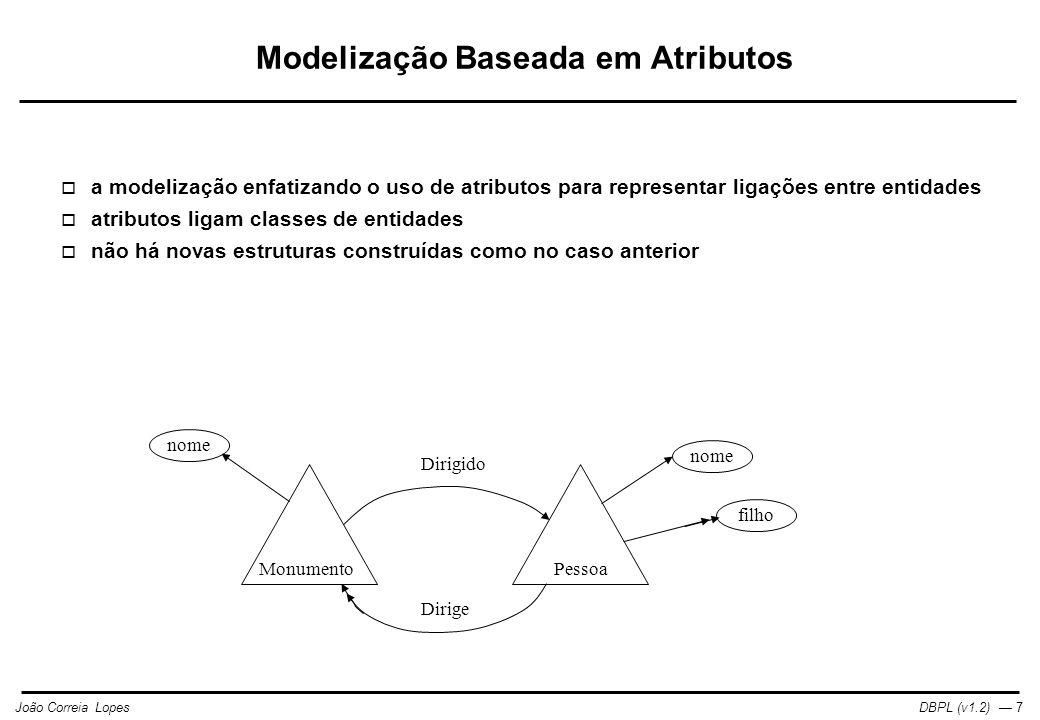 DBPL (v1.2) — 7João Correia Lopes Modelização Baseada em Atributos  a modelização enfatizando o uso de atributos para representar ligações entre entidades  atributos ligam classes de entidades  não há novas estruturas construídas como no caso anterior MonumentoPessoa filho nome Dirigido Dirige