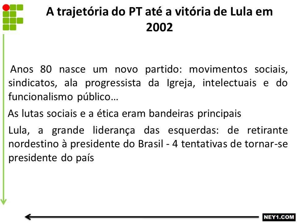 A trajetória do PT até a vitória de Lula em 2002 Anos 80 nasce um novo partido: movimentos sociais, sindicatos, ala progressista da Igreja, intelectuais e do funcionalismo público… As lutas sociais e a ética eram bandeiras principais Lula, a grande liderança das esquerdas: de retirante nordestino à presidente do Brasil - 4 tentativas de tornar-se presidente do país