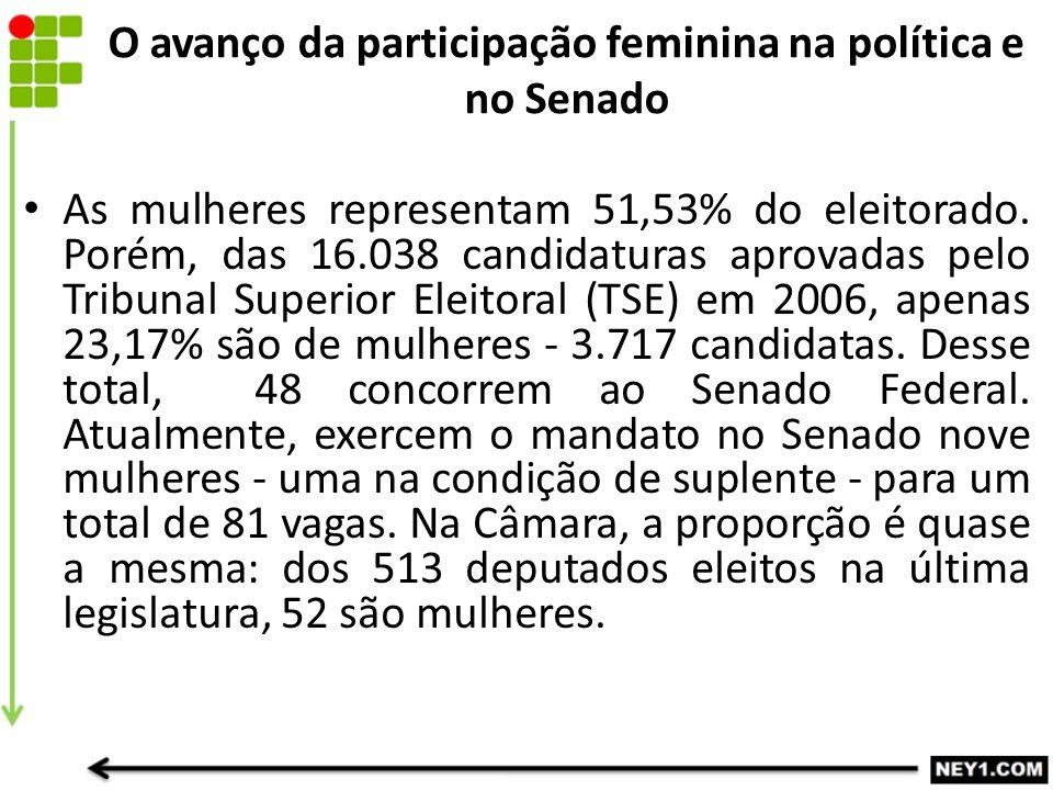 O avanço da participação feminina na política e no Senado As mulheres representam 51,53% do eleitorado.