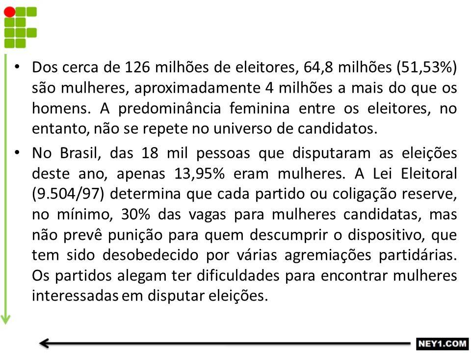 Dos cerca de 126 milhões de eleitores, 64,8 milhões (51,53%) são mulheres, aproximadamente 4 milhões a mais do que os homens.