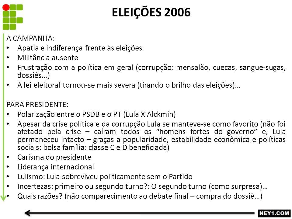 ELEIÇÕES 2006 A CAMPANHA: Apatia e indiferença frente às eleições Militância ausente Frustração com a política em geral (corrupção: mensalão, cuecas, sangue-sugas, dossiês…) A lei eleitoral tornou-se mais severa (tirando o brilho das eleições)… PARA PRESIDENTE: Polarização entre o PSDB e o PT (Lula X Alckmin) Apesar da crise política e da corrupção Lula se manteve-se como favorito (não foi afetado pela crise – caíram todos os homens fortes do governo e, Lula permaneceu intacto – graças a popularidade, estabilidade econômica e políticas sociais: bolsa família: classe C e D beneficiada) Carisma do presidente Liderança internacional Lulismo: Lula sobreviveu politicamente sem o Partido Incertezas: primeiro ou segundo turno : O segundo turno (como surpresa)… Quais razões.