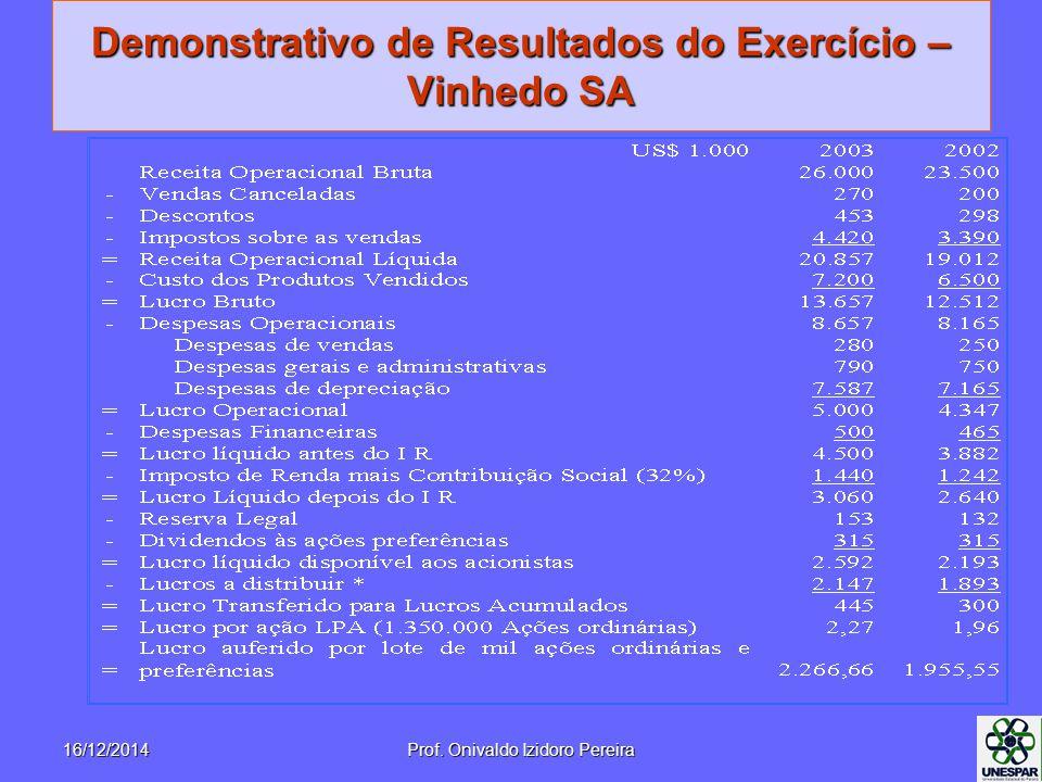 Demonstrativo de Resultados do Exercício – Vinhedo SA 16/12/2014Prof. Onivaldo Izidoro Pereira