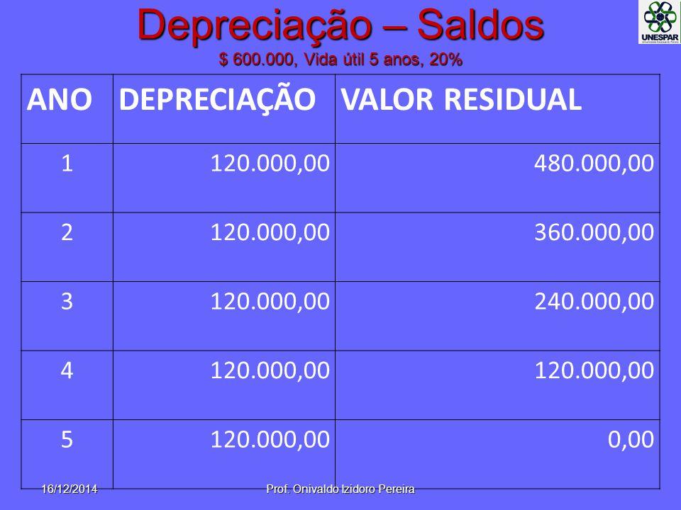 Depreciação – Saldos $ 600.000, Vida útil 5 anos, 20% ANODEPRECIAÇÃOVALOR RESIDUAL 1120.000,00480.000,00 2120.000,00360.000,00 3120.000,00240.000,00 4120.000,00 5 0,00 16/12/2014Prof.