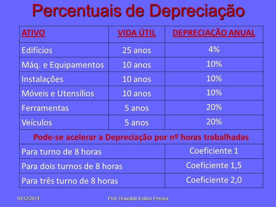 Percentuais de Depreciação ATIVOVIDA ÚTILDEPRECIAÇÃO ANUAL Edifícios25 anos 4% Máq. e Equipamentos10 anos 10% Instalações10 anos 10% Móveis e Utensíli