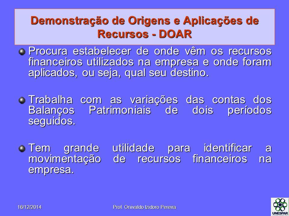 Demonstração de Origens e Aplicações de Recursos - DOAR Procura estabelecer de onde vêm os recursos financeiros utilizados na empresa e onde foram apl