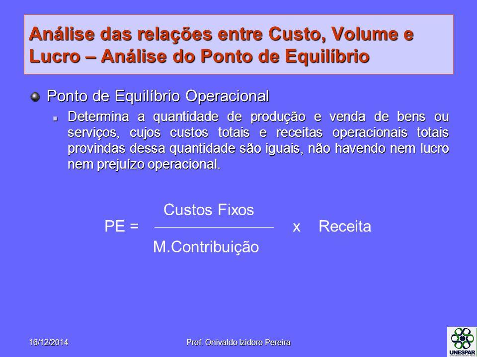 Análise das relações entre Custo, Volume e Lucro – Análise do Ponto de Equilíbrio Ponto de Equilíbrio Operacional Determina a quantidade de produção e