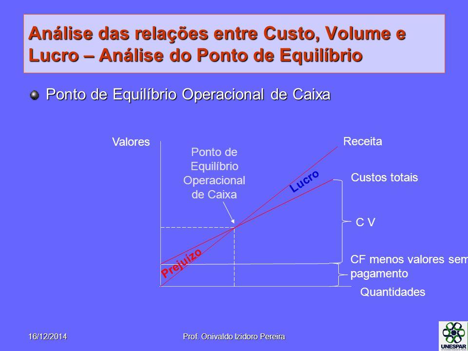 Análise das relações entre Custo, Volume e Lucro – Análise do Ponto de Equilíbrio Ponto de Equilíbrio Operacional de Caixa Receita Quantidades Valores