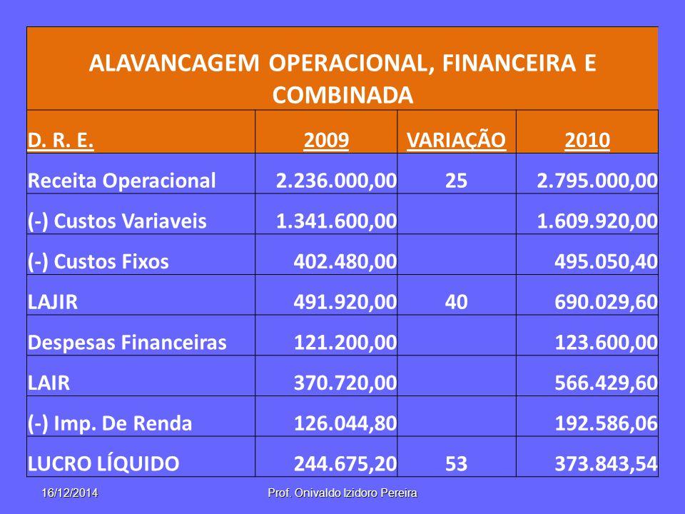 ALAVANCAGEM OPERACIONAL, FINANCEIRA E COMBINADA D. R. E.2009VARIAÇÃO2010 Receita Operacional2.236.000,00252.795.000,00 (-) Custos Variaveis1.341.600,0