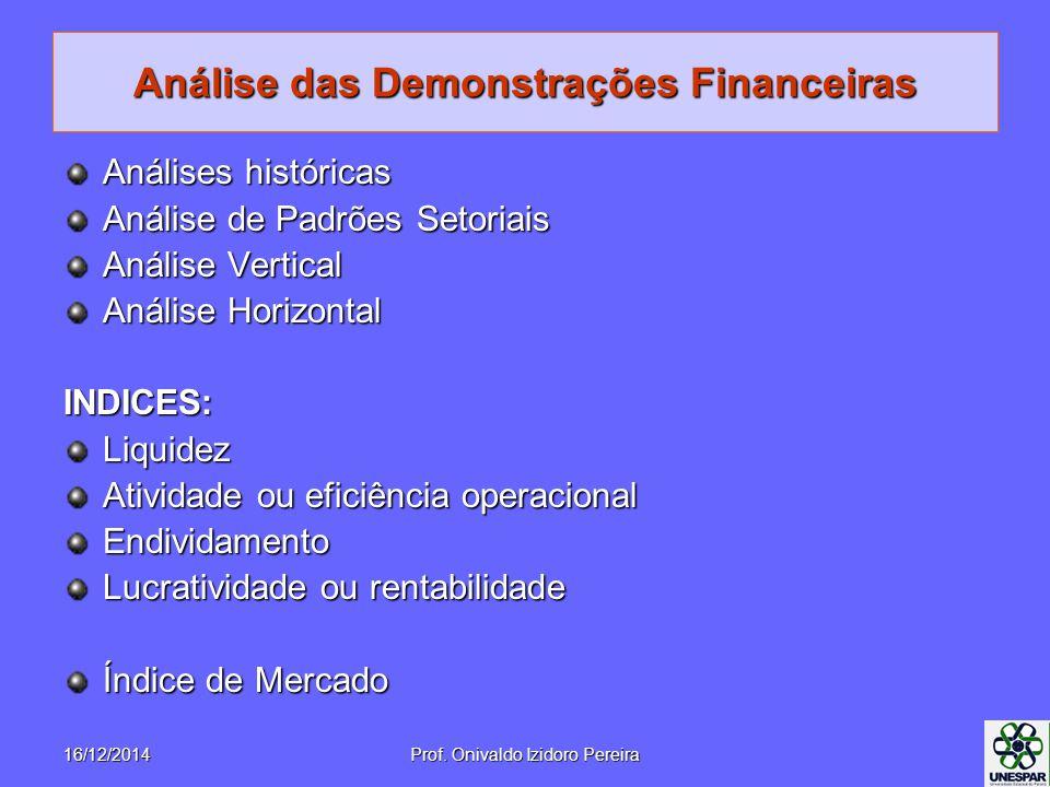 Análise das Demonstrações Financeiras Análises históricas Análise de Padrões Setoriais Análise Vertical Análise Horizontal INDICES:Liquidez Atividade ou eficiência operacional Endividamento Lucratividade ou rentabilidade Índice de Mercado 16/12/2014Prof.