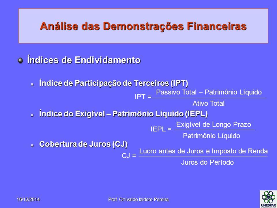 Análise das Demonstrações Financeiras Índices de Endividamento Índice de Participação de Terceiros (IPT) Índice de Participação de Terceiros (IPT) Índice do Exigível – Patrimônio Líquido (IEPL) Índice do Exigível – Patrimônio Líquido (IEPL) Cobertura de Juros (CJ) Cobertura de Juros (CJ) IPT = Passivo Total – Patrimônio Líquido Ativo Total IEPL = Exigível de Longo Prazo Patrimônio Líquido CJ = Lucro antes de Juros e Imposto de Renda Juros do Período 16/12/2014Prof.