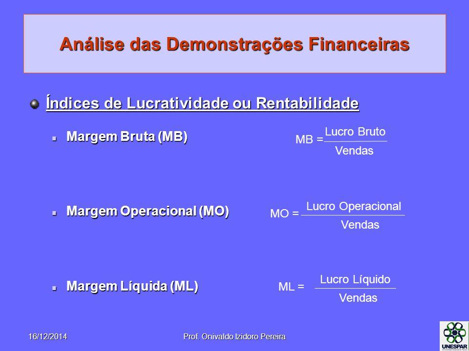 Análise das Demonstrações Financeiras Índices de Lucratividade ou Rentabilidade Margem Bruta (MB) Margem Bruta (MB) Margem Operacional (MO) Margem Operacional (MO) Margem Líquida (ML) Margem Líquida (ML) MB = Lucro Bruto Vendas MO = Lucro Operacional Vendas ML = Lucro Líquido Vendas 16/12/2014Prof.