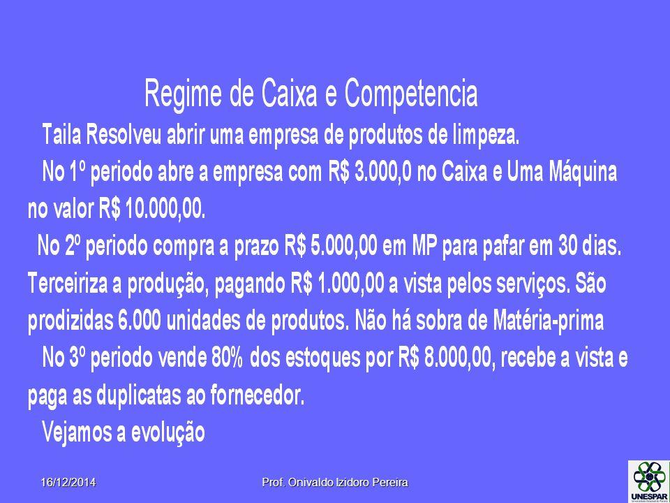 16/12/2014Prof. Onivaldo Izidoro Pereira