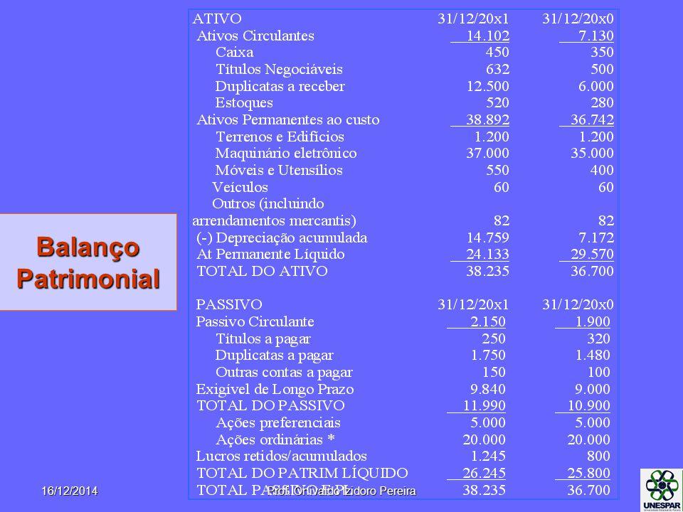 Balanço Patrimonial 16/12/2014Prof. Onivaldo Izidoro Pereira
