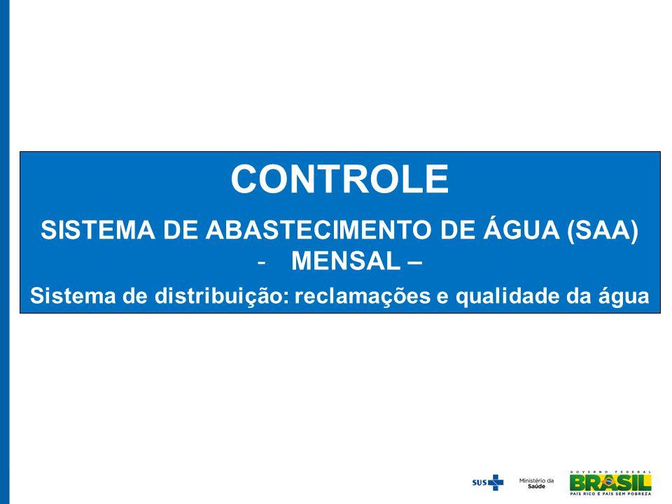 CONTROLE SISTEMA DE ABASTECIMENTO DE ÁGUA (SAA) -MENSAL – Sistema de distribuição: reclamações e qualidade da água