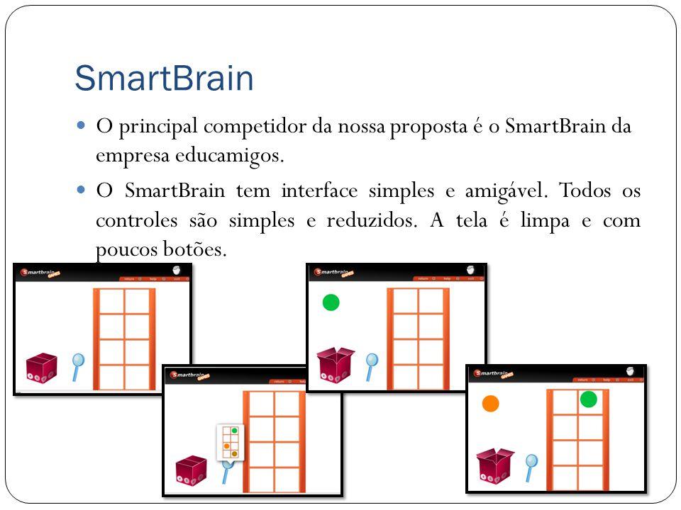 Competidores Competidores diretos SmartBrain Competidores indiretos Consoles portáteis Jogos de tabuleiros Revistas de exercício vendidas em bancas