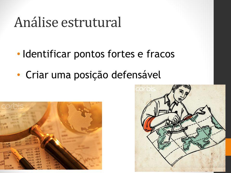 Análise estrutural Identificar pontos fortes e fracos Criar uma posição defensável