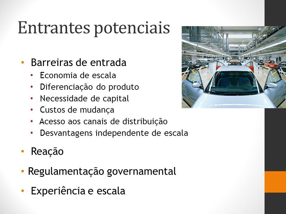 Entrantes potenciais Barreiras de entrada Economia de escala Diferenciação do produto Necessidade de capital Custos de mudança Acesso aos canais de distribuição Desvantagens independente de escala Reação Regulamentação governamental Experiência e escala