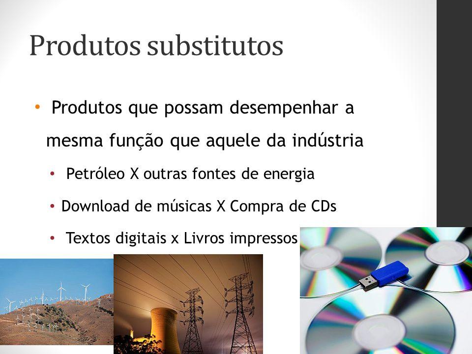 Produtos substitutos Produtos que possam desempenhar a mesma função que aquele da indústria Petróleo X outras fontes de energia Download de músicas X Compra de CDs Textos digitais x Livros impressos