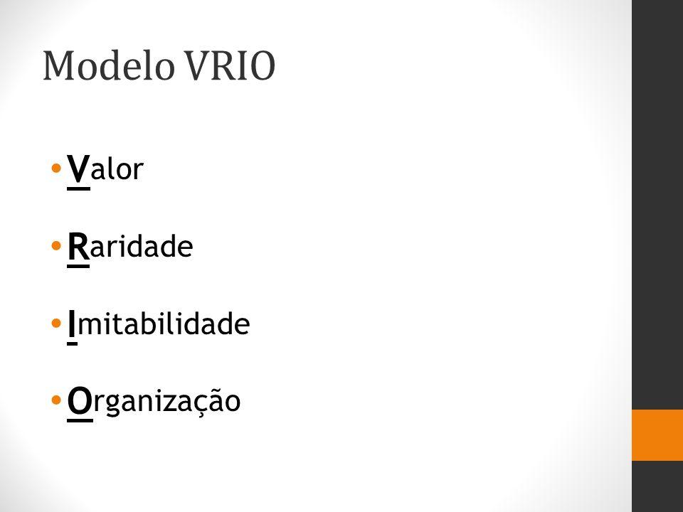 Modelo VRIO V alor R aridade I mitabilidade O rganização