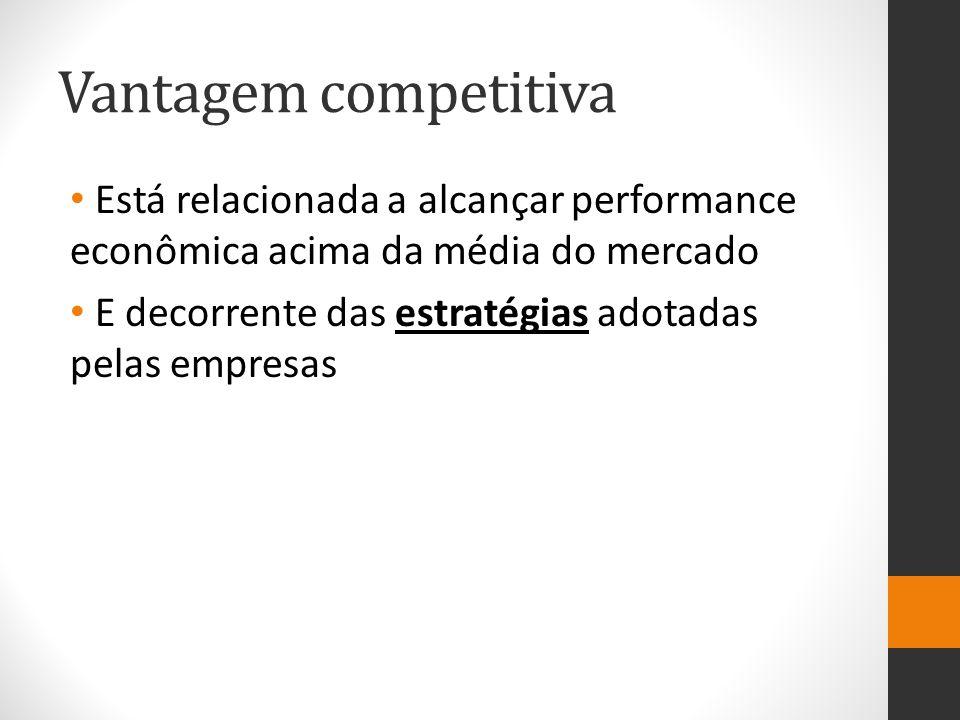 Vantagem competitiva Está relacionada a alcançar performance econômica acima da média do mercado E decorrente das estratégias adotadas pelas empresas