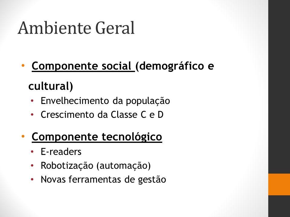 Ambiente Geral Componente social (demográfico e cultural) Envelhecimento da população Crescimento da Classe C e D Componente tecnológico E-readers Robotização (automação) Novas ferramentas de gestão