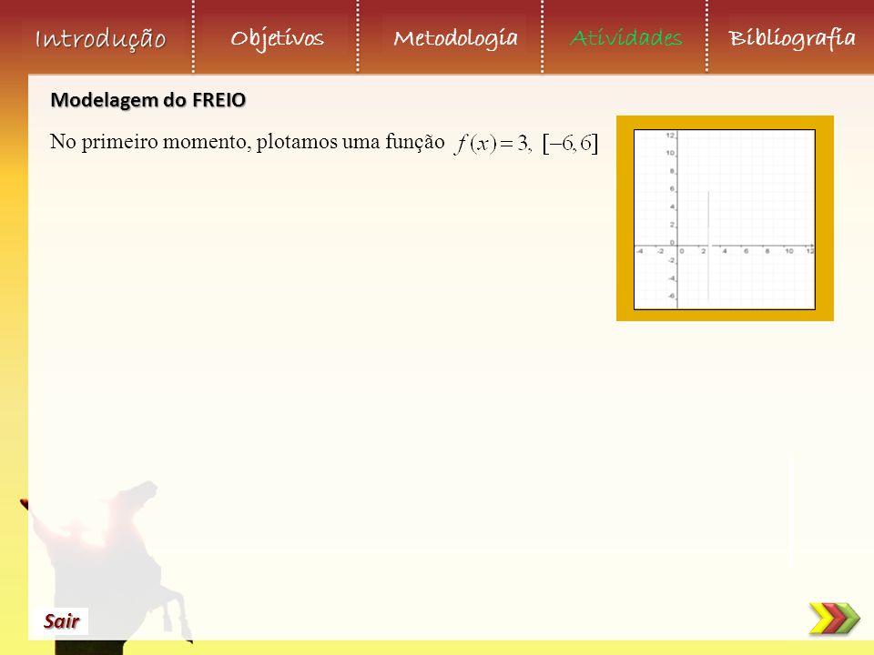 Objetivos Metodologia AtividadesBibliografia Sair Introdução No primeiro momento, plotamos uma função Modelagem do FREIO