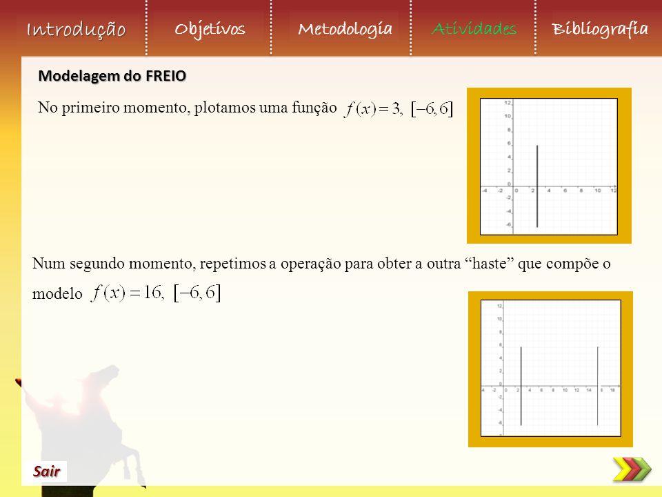 Objetivos Metodologia AtividadesBibliografia Sair Introdução Num segundo momento, repetimos a operação para obter a outra haste que compõe o modelo No primeiro momento, plotamos uma função Modelagem do FREIO