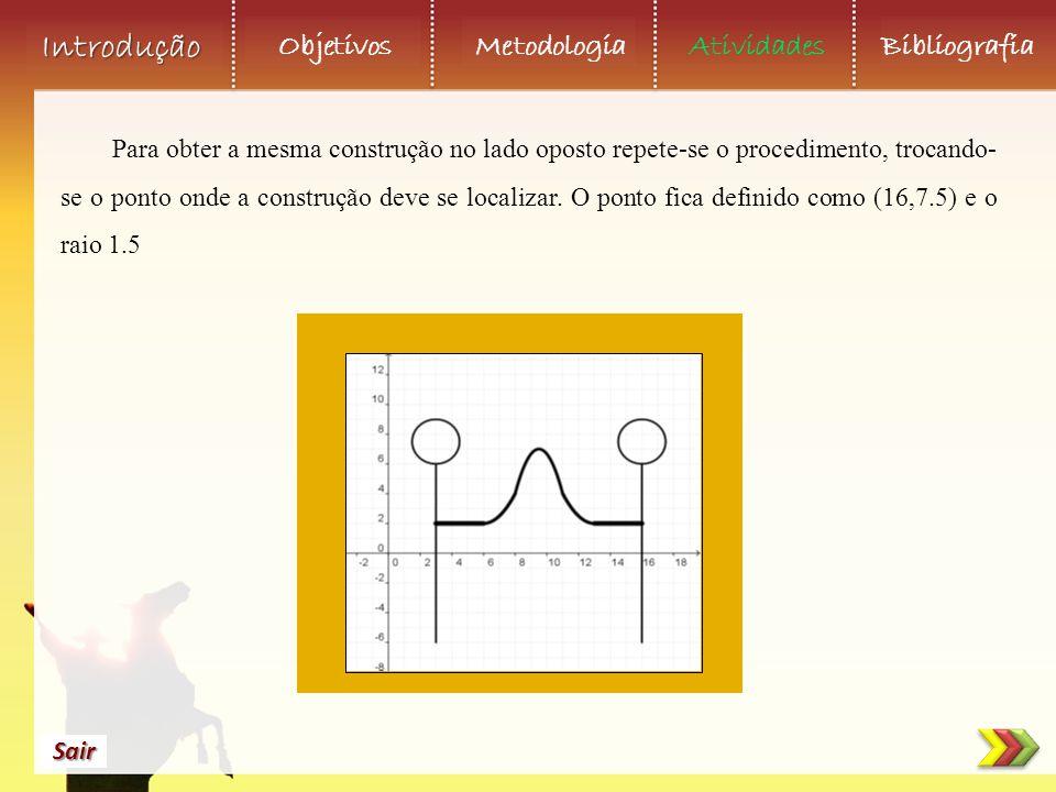 Objetivos Metodologia AtividadesBibliografia Sair Introdução Para obter a mesma construção no lado oposto repete-se o procedimento, trocando- se o ponto onde a construção deve se localizar.