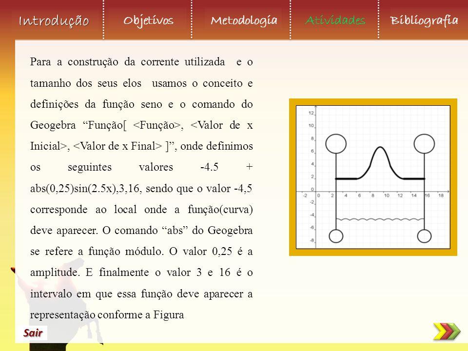 Objetivos Metodologia AtividadesBibliografia Sair Introdução Para a construção da corrente utilizada e o tamanho dos seus elos usamos o conceito e definições da função seno e o comando do Geogebra Função[,, ] , onde definimos os seguintes valores -4.5 + abs(0,25)sin(2.5x),3,16, sendo que o valor -4,5 corresponde ao local onde a função(curva) deve aparecer.