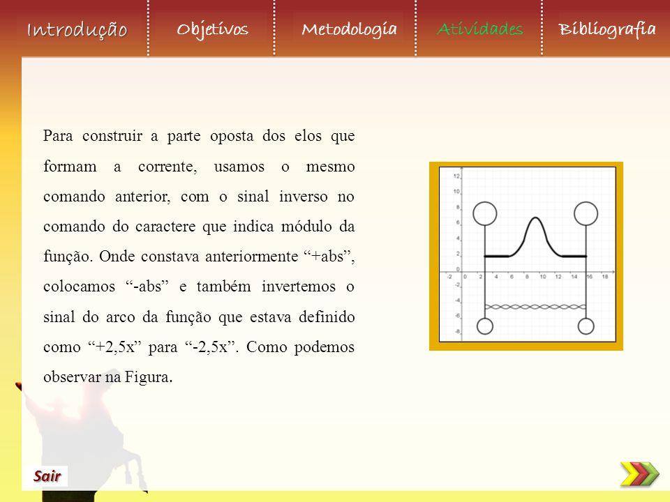 Objetivos Metodologia AtividadesBibliografia Sair Introdução Para construir a parte oposta dos elos que formam a corrente, usamos o mesmo comando anterior, com o sinal inverso no comando do caractere que indica módulo da função.