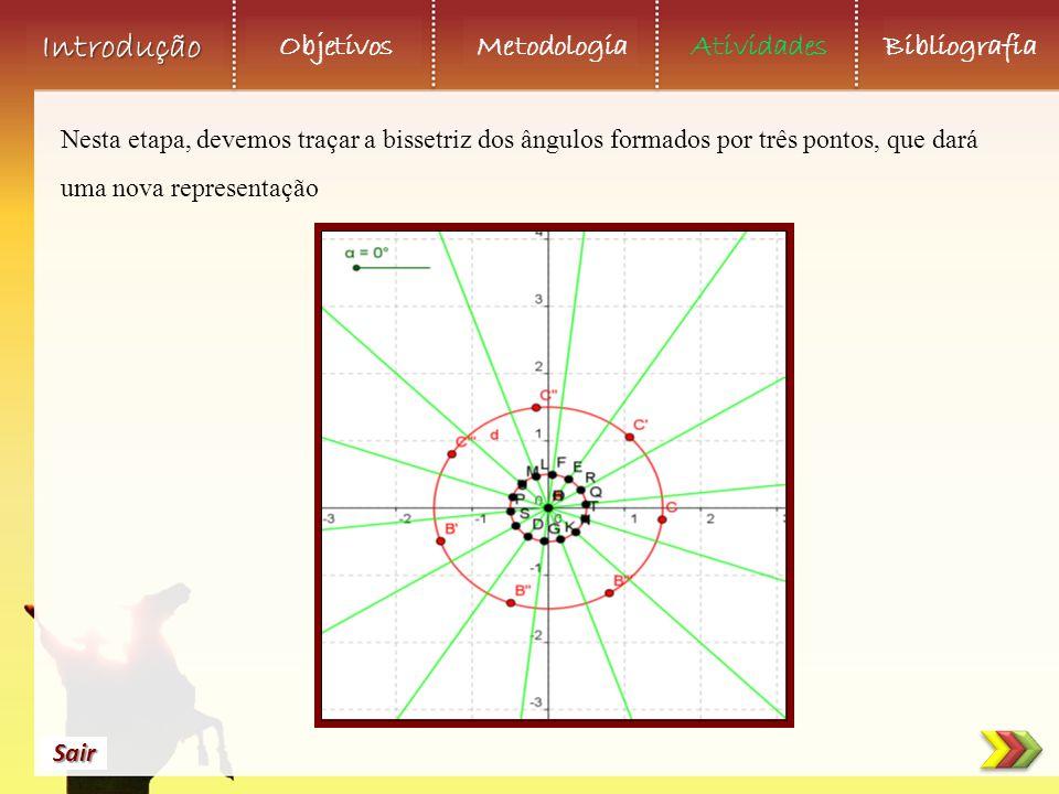 Objetivos Metodologia AtividadesBibliografia Sair Introdução Nesta etapa, devemos traçar a bissetriz dos ângulos formados por três pontos, que dará uma nova representação
